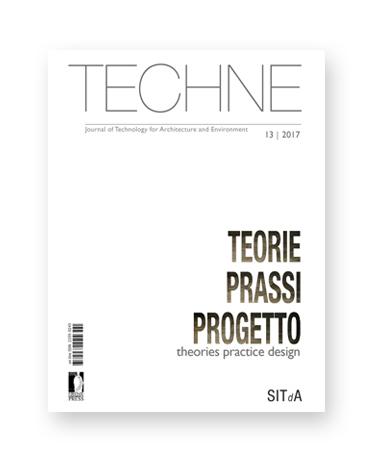 design theories practice design design theories theories practice practice practice theories design qnTWg5A